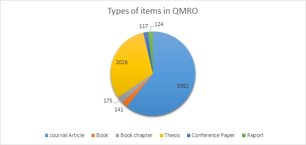 qmul thesis repository